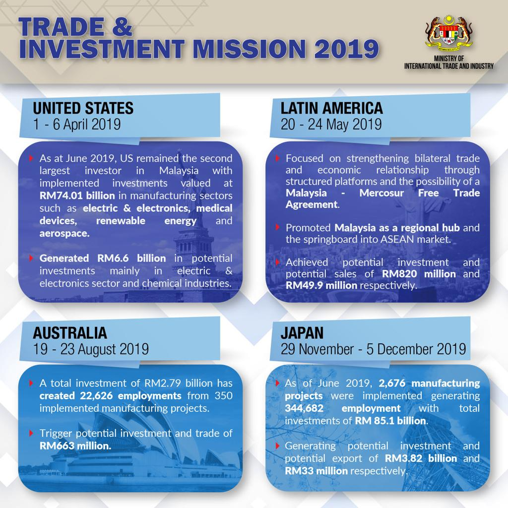 TRADE AND INVESTMENT MISSION 2019 – MITI